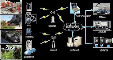 系统组网.png